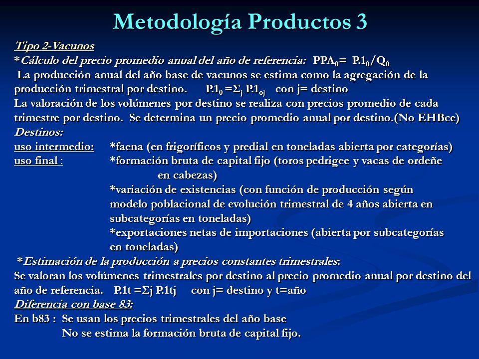 Metodología Productos 3 Tipo 2-Vacunos *Cálculo del precio promedio anual del año de referencia: PPA 0 = P.1 0 /Q 0 La producción anual del año base de vacunos se estima como la agregación de la producción trimestral por destino.