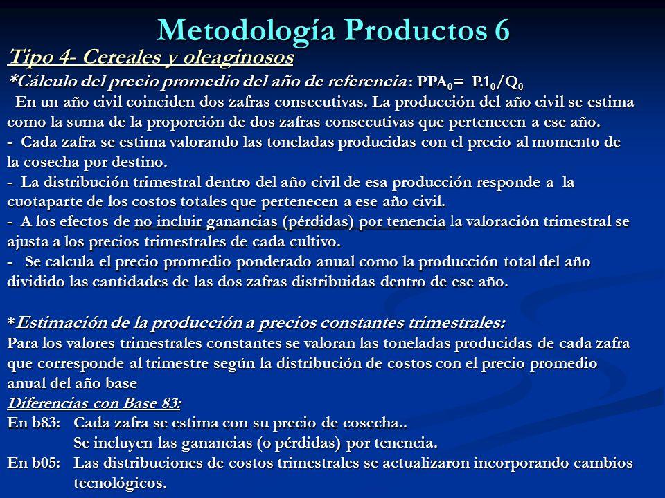 Metodología Productos 6 Tipo 4- Cereales y oleaginosos *Cálculo del precio promedio del año de referencia : PPA 0 = P.1 0 /Q 0 En un año civil coinciden dos zafras consecutivas.