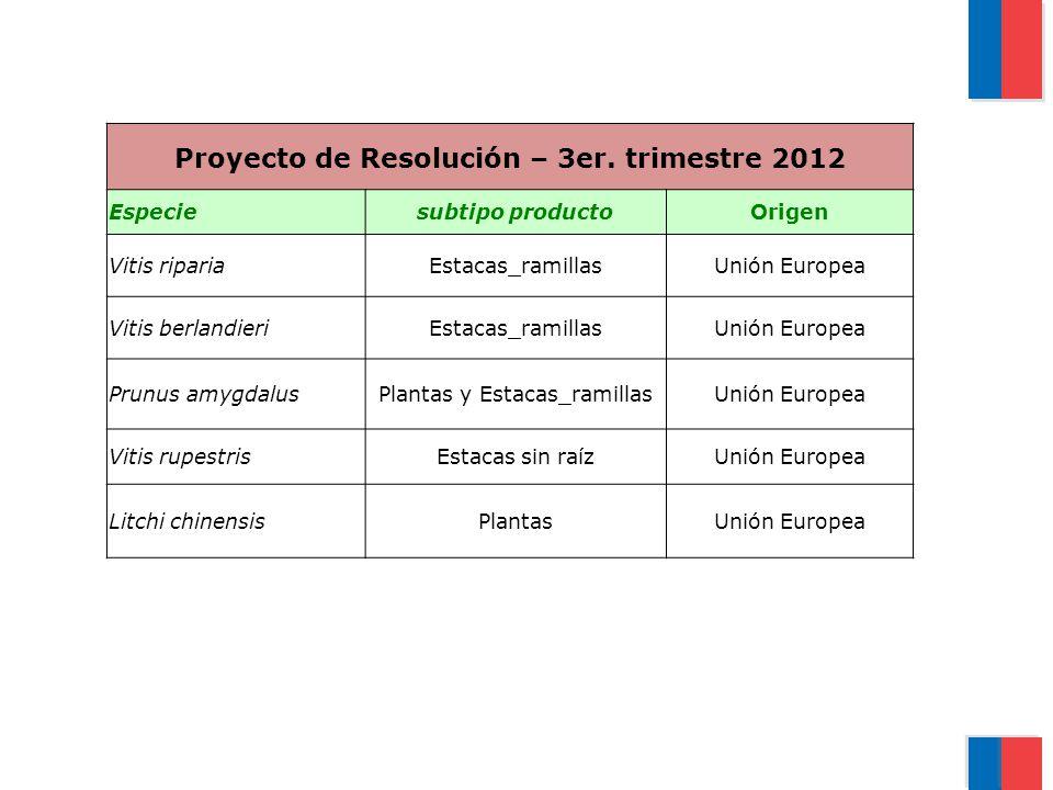 Proyecto de Resolución – 3er.