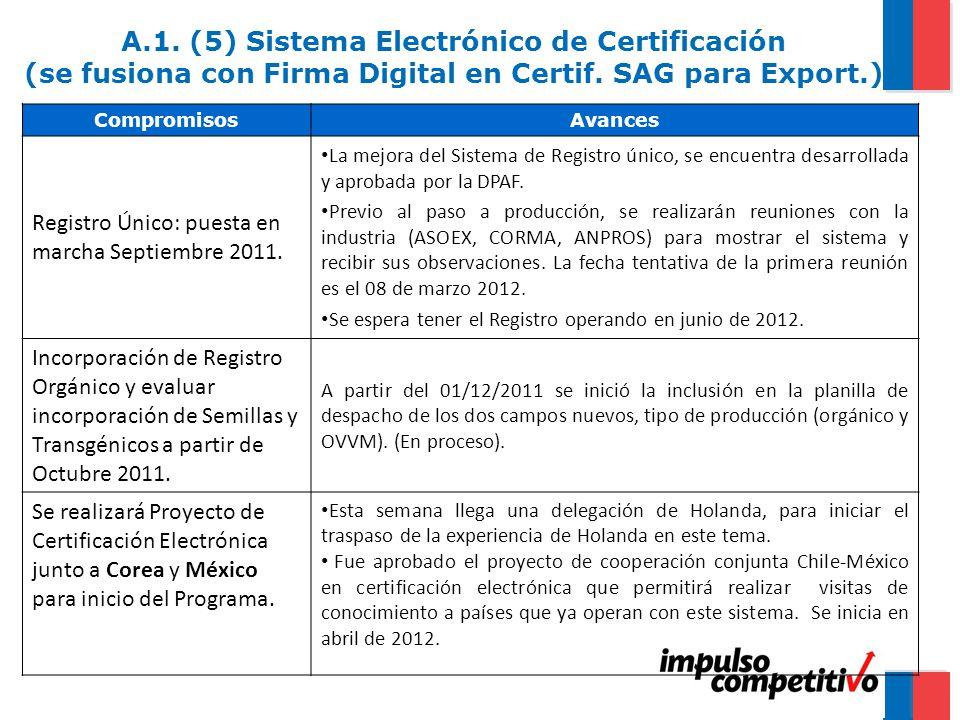 A.1. (5) Sistema Electrónico de Certificación (se fusiona con Firma Digital en Certif.
