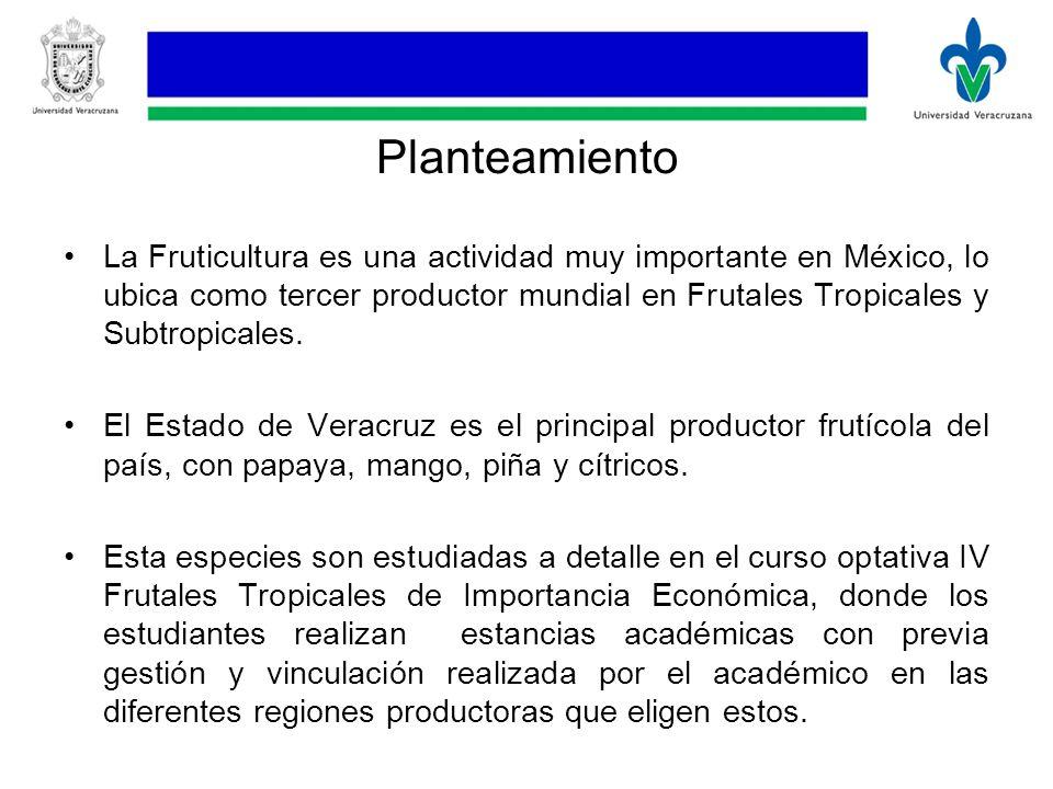 La Fruticultura es una actividad muy importante en México, lo ubica como tercer productor mundial en Frutales Tropicales y Subtropicales.