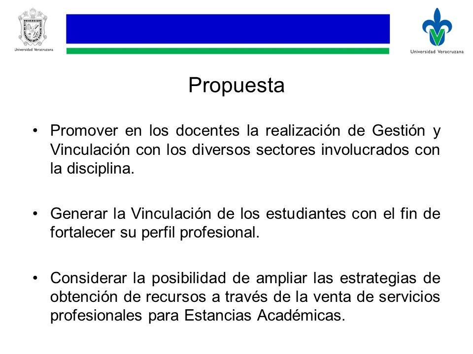 Propuesta Promover en los docentes la realización de Gestión y Vinculación con los diversos sectores involucrados con la disciplina.