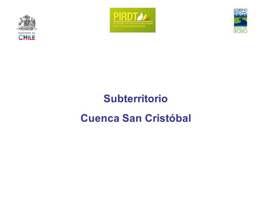Subterritorio Cuenca San Cristóbal
