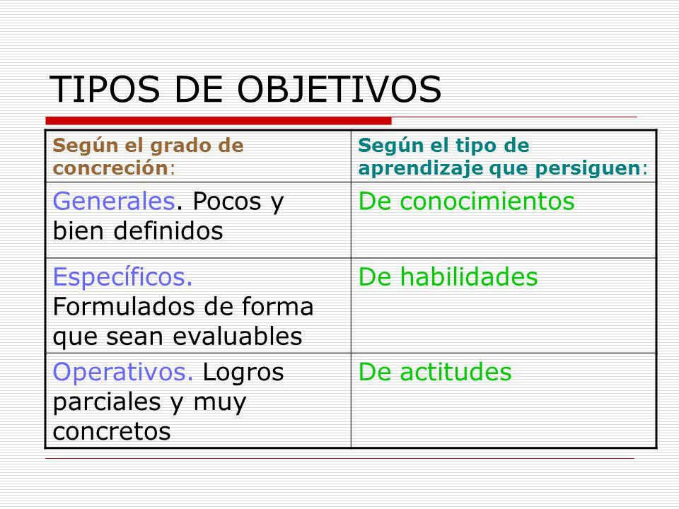 TIPOS DE OBJETIVOS Según el grado de concreción: Según el tipo de aprendizaje que persiguen: Generales.