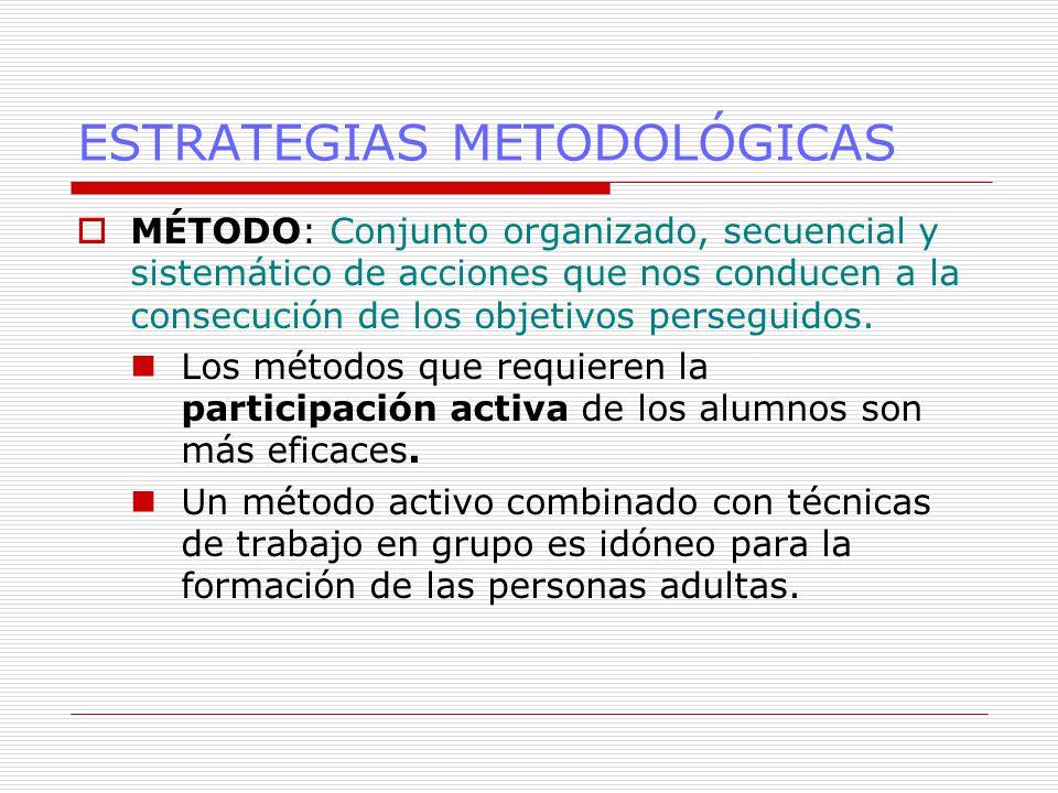 ESTRATEGIAS METODOLÓGICAS  MÉTODO: Conjunto organizado, secuencial y sistemático de acciones que nos conducen a la consecución de los objetivos perseguidos.