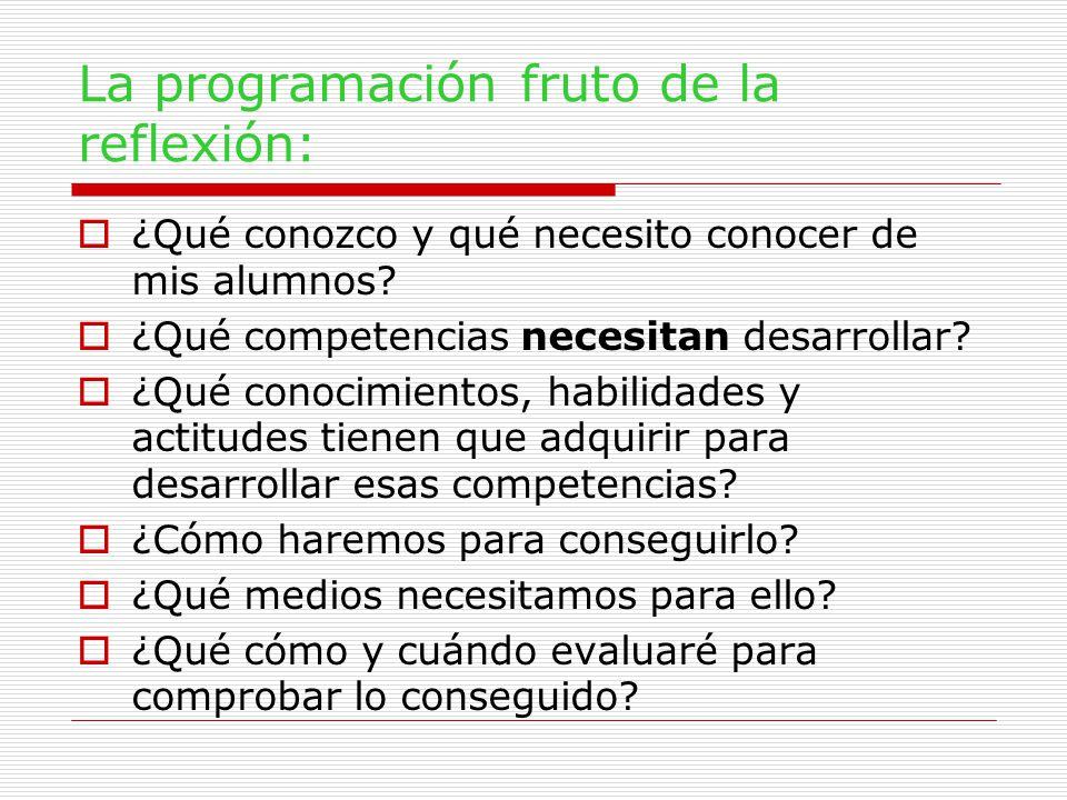 La programación fruto de la reflexión:  ¿Qué conozco y qué necesito conocer de mis alumnos.