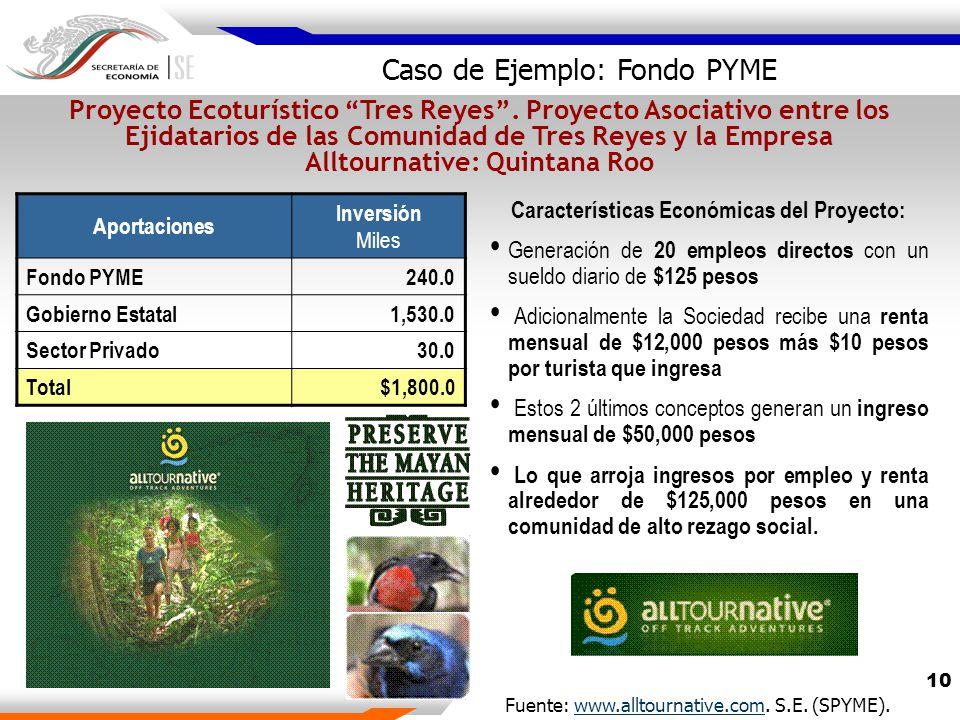 10 Aportaciones Inversión Miles Fondo PYME240.0 Gobierno Estatal1,530.0 Sector Privado30.0 Total$1,800.0 Proyecto Ecoturístico Tres Reyes .