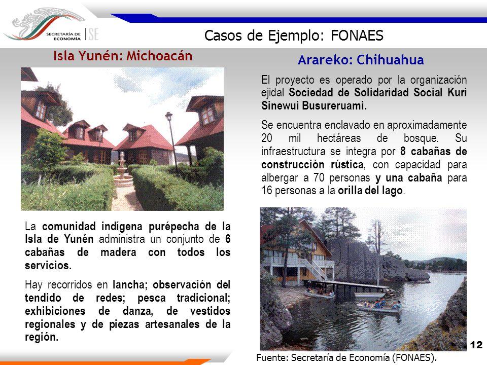 12 Isla Yunén: Michoacán Fuente: Secretaría de Economía (FONAES).
