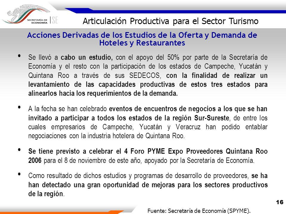 16 Se llevó a cabo un estudio, con el apoyo del 50% por parte de la Secretaría de Economía y el resto con la participación de los estados de Campeche, Yucatán y Quintana Roo a través de sus SEDECOS, con la finalidad de realizar un levantamiento de las capacidades productivas de estos tres estados para alinearlos hacia los requerimientos de la demanda.