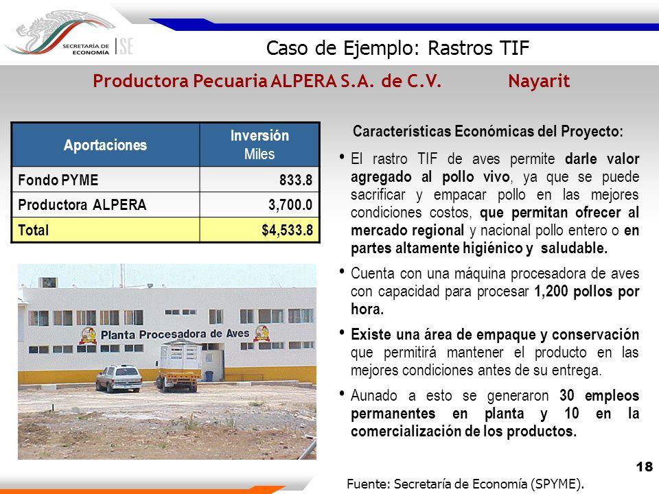 18 Aportaciones Inversión Miles Fondo PYME833.8 Productora ALPERA3,700.0 Total$4,533.8 Fuente: Secretaría de Economía (SPYME).