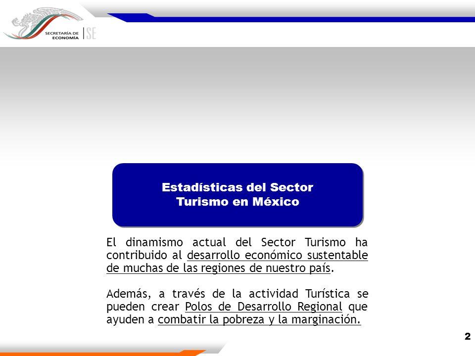 2 Estadísticas del Sector Turismo en México Estadísticas del Sector Turismo en México El dinamismo actual del Sector Turismo ha contribuido al desarrollo económico sustentable de muchas de las regiones de nuestro país.