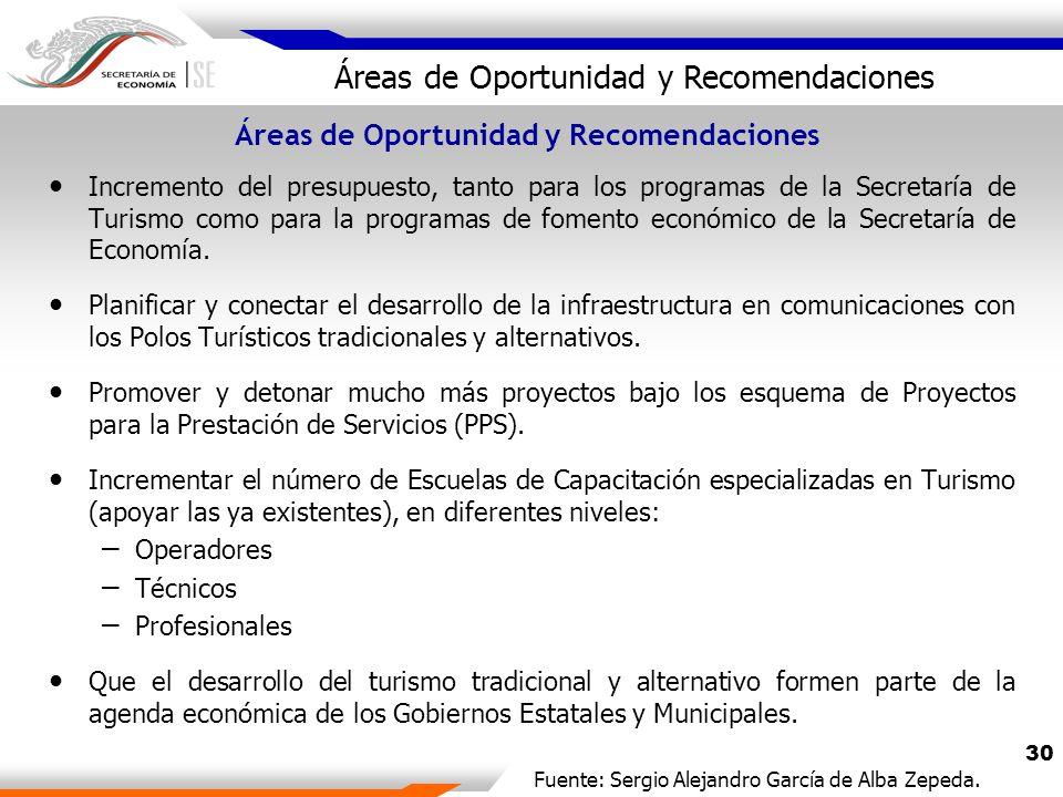 30 Incremento del presupuesto, tanto para los programas de la Secretaría de Turismo como para la programas de fomento económico de la Secretaría de Economía.