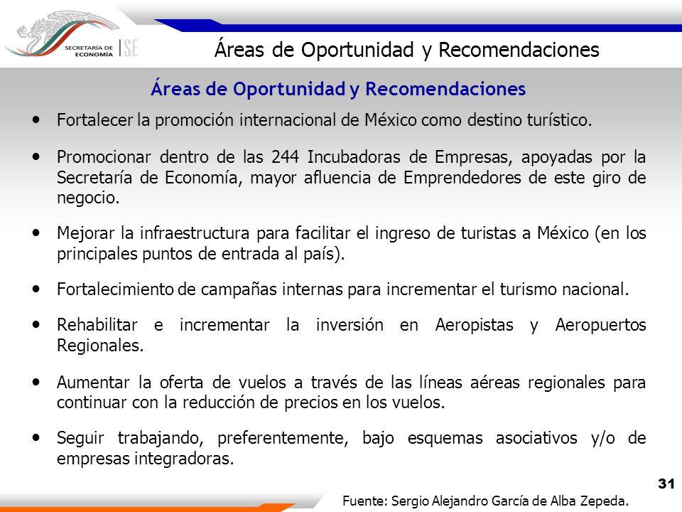 31 Fortalecer la promoción internacional de México como destino turístico.