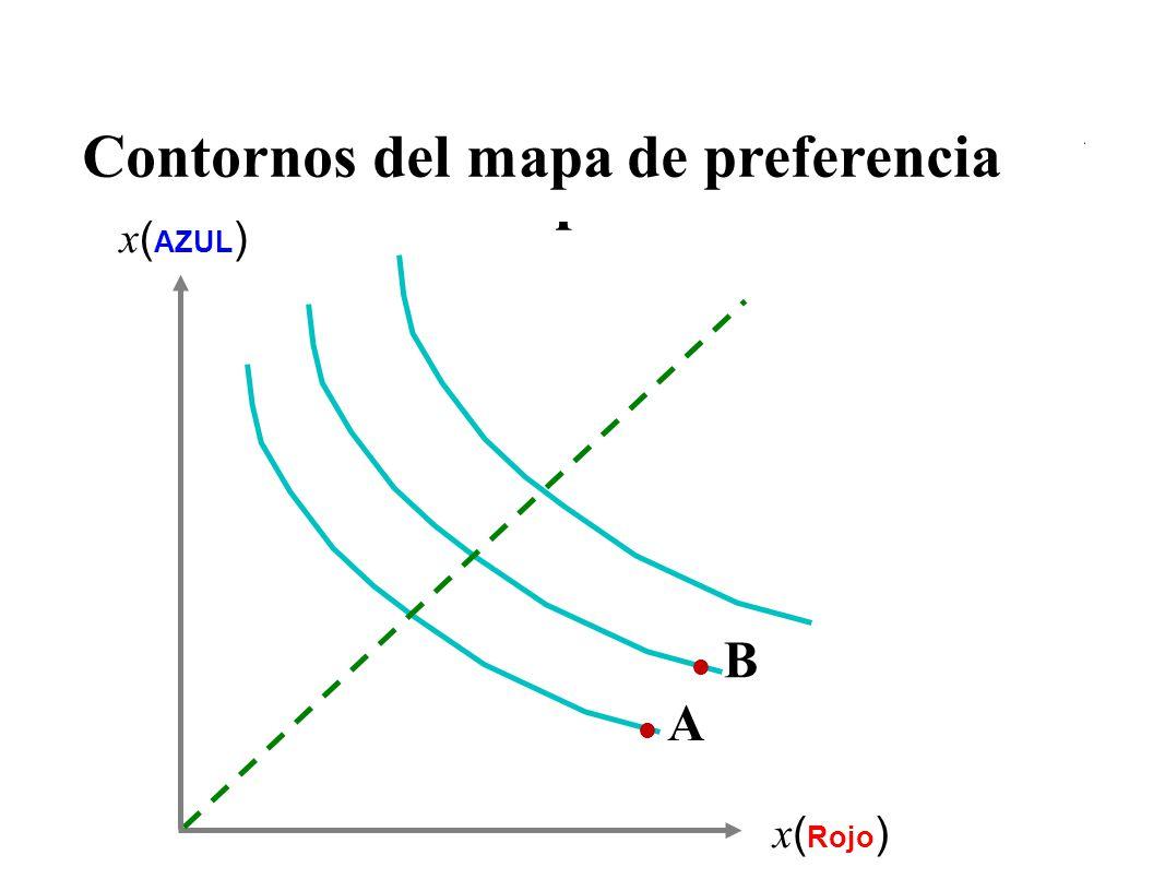 Otro vistazo a los axiomas de preferencia l Completud l Transitividad l Continuidad l Saciedad l (Estricta) Cuasi-concavidad l Suavidad l Completud l Transitividad l Continuidad l Saciedad l (Estricta) Cuasi-concavidad l Suavidad Para asegurar la existencia de curvas de indiferencia contorno } Veamos estos en un ejemplo de dos estados...