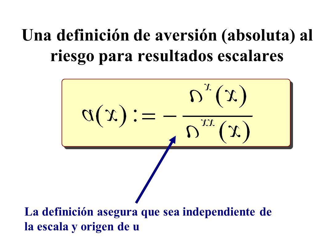 Juan y Pedro difieren en cuanto a probabilidad subjetiva x ( Azul ) x Rojo) x ( Azul ) x ( Rojo )
