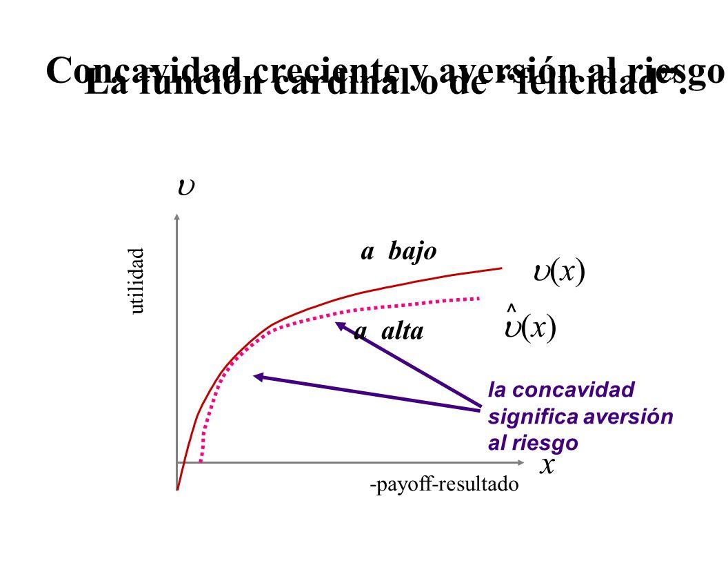 Una definición de aversión (absoluta) al riesgo para resultados escalares La definición asegura que sea independiente de la escala y origen de u