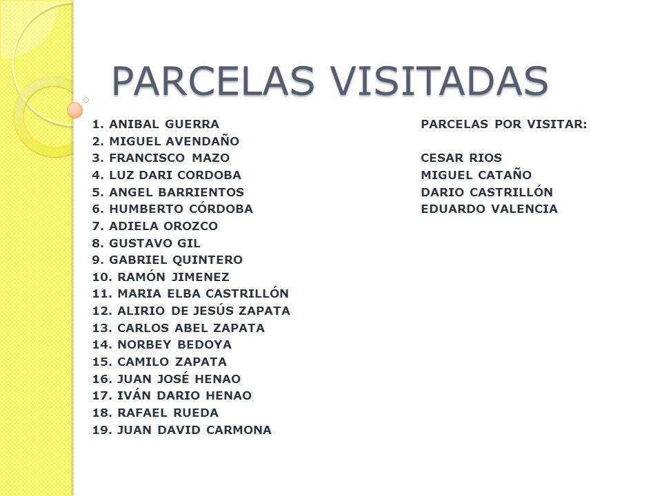 PARCELAS VISITADAS 1. ANIBAL GUERRAPARCELAS POR VISITAR: 2.