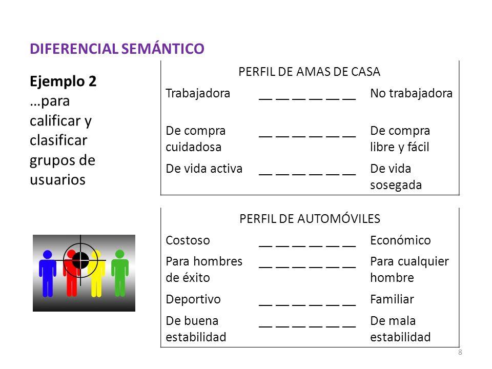 DIFERENCIAL SEMÁNTICO Ejemplo 2 …para calificar y clasificar grupos de usuarios 8