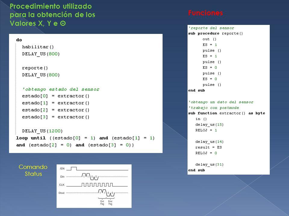 Funciones Comando Status Procedimiento utilizado para la obtención de los Valores X, Y e Θ
