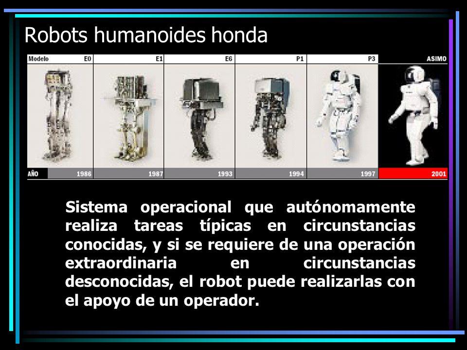 Robots humanoides honda Sistema operacional que autónomamente realiza tareas típicas en circunstancias conocidas, y si se requiere de una operación extraordinaria en circunstancias desconocidas, el robot puede realizarlas con el apoyo de un operador.