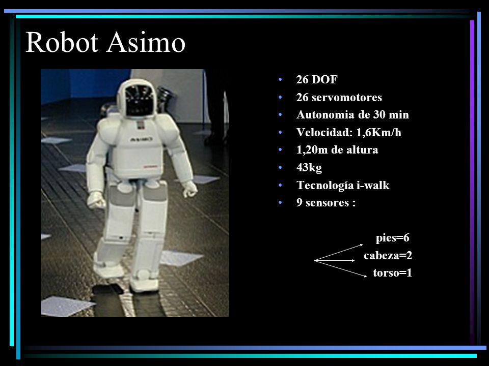 Robot Asimo 26 DOF 26 servomotores Autonomia de 30 min Velocidad: 1,6Km/h 1,20m de altura 43kg Tecnología i-walk 9 sensores : pies=6 cabeza=2 torso=1