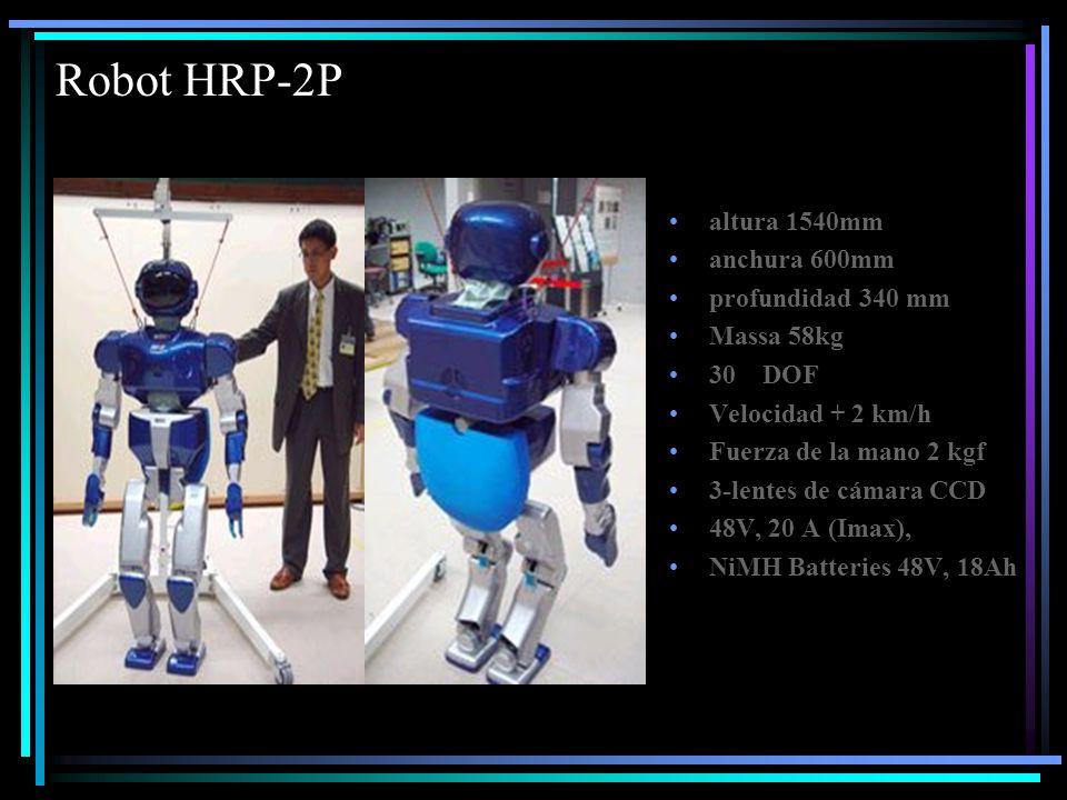 Robot HRP-2P altura 1540mm anchura 600mm profundidad 340 mm Massa 58kg 30 DOF Velocidad + 2 km/h Fuerza de la mano 2 kgf 3-lentes de cámara CCD 48V, 20 A (Imax), NiMH Batteries 48V, 18Ah