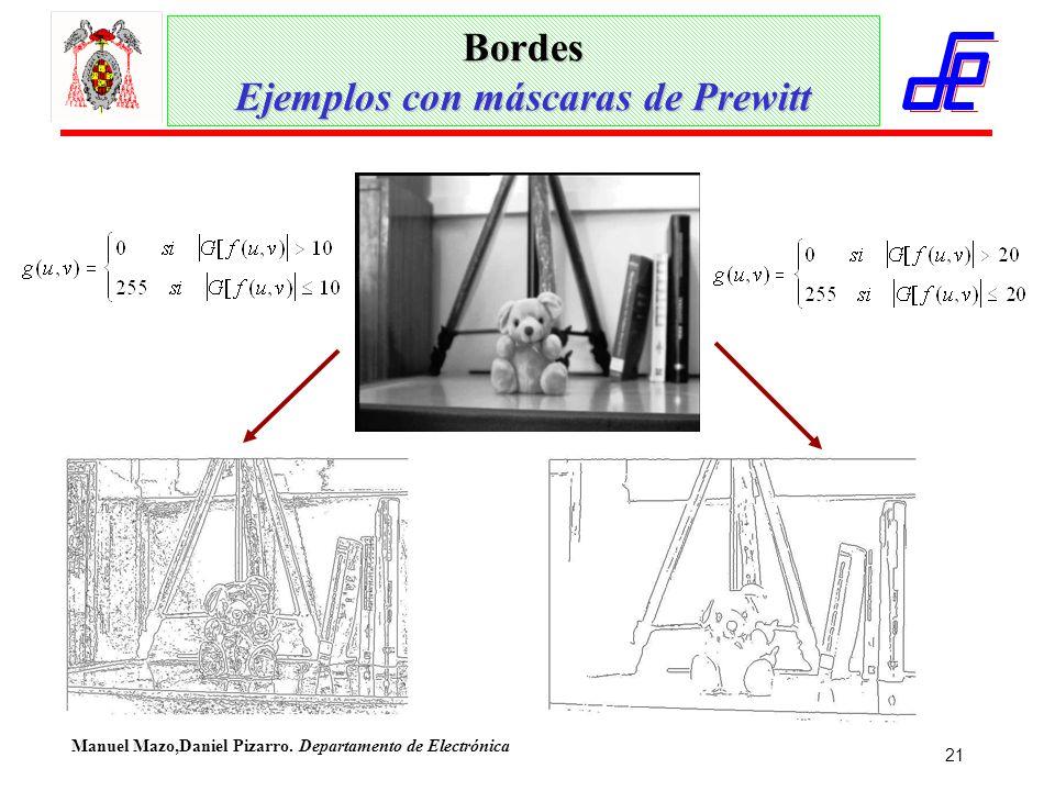 Manuel Mazo,Daniel Pizarro. Departamento de Electrónica 21 Bordes Ejemplos con máscaras de Prewitt