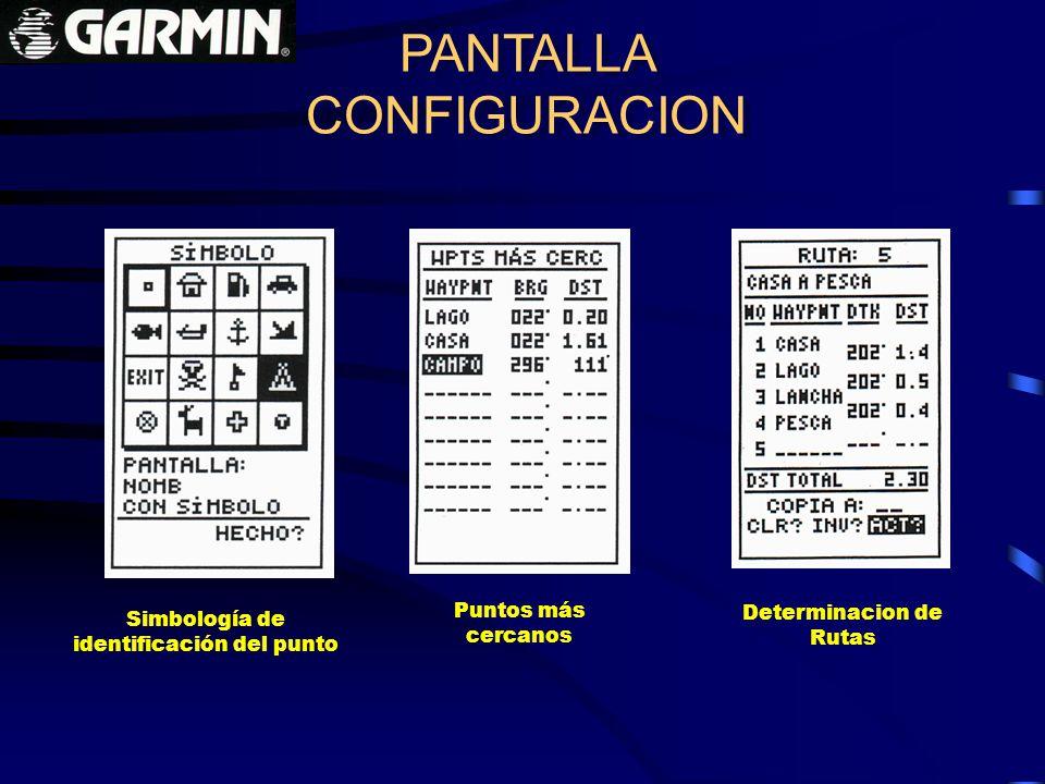PANTALLA CONFIGURACION PANTALLA CONFIGURACION Determinacion de Rutas Simbología de identificación del punto Puntos más cercanos