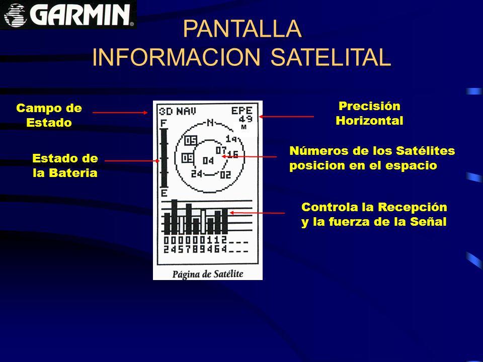M PANTALLA INFORMACION SATELITAL PANTALLA INFORMACION SATELITAL Controla la Recepción y la fuerza de la Señal Números de los Satélites posicion en el espacio Estado de la Bateria Precisión Horizontal Campo de Estado