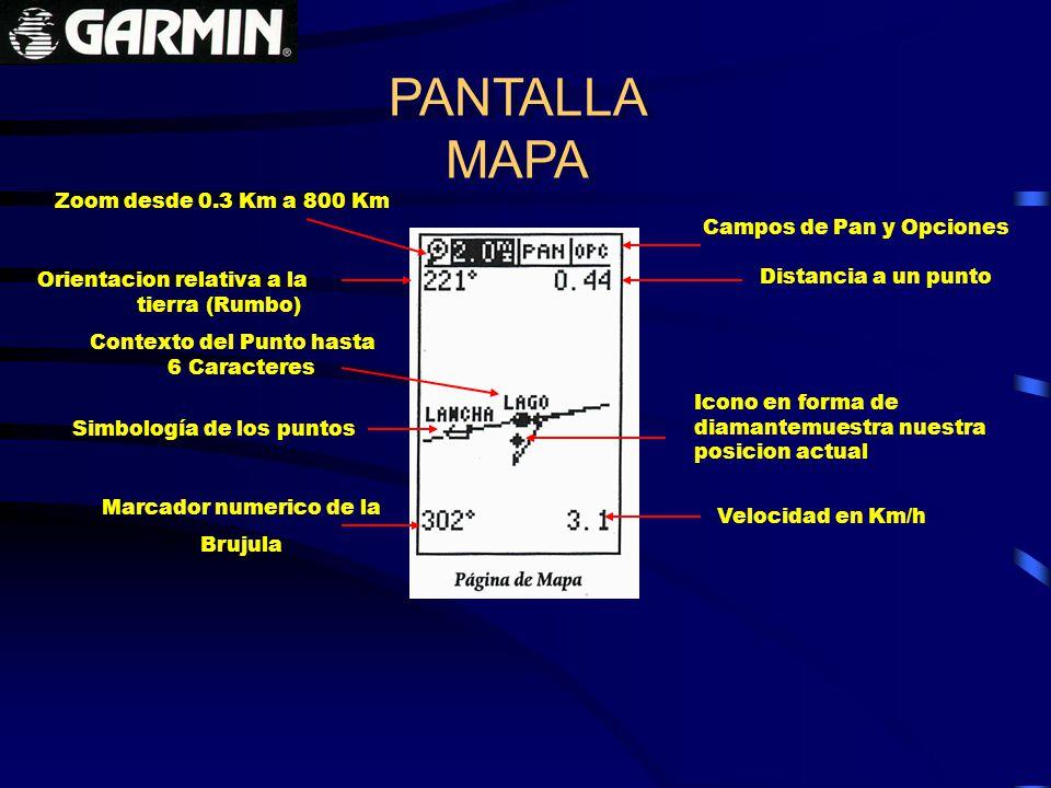 PANTALLA MAPA PANTALLA MAPA Icono en forma de diamantemuestra nuestra posicion actual Campos de Pan y Opciones Zoom desde 0.3 Km a 800 Km Distancia a un punto Contexto del Punto hasta 6 Caracteres Simbología de los puntos Marcador numerico de la Brujula Orientacion relativa a la tierra (Rumbo) Velocidad en Km/h