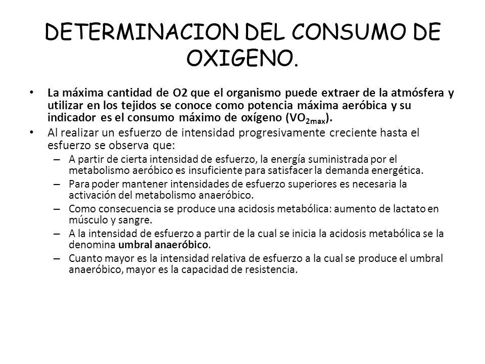 DETERMINACION DEL CONSUMO DE OXIGENO.
