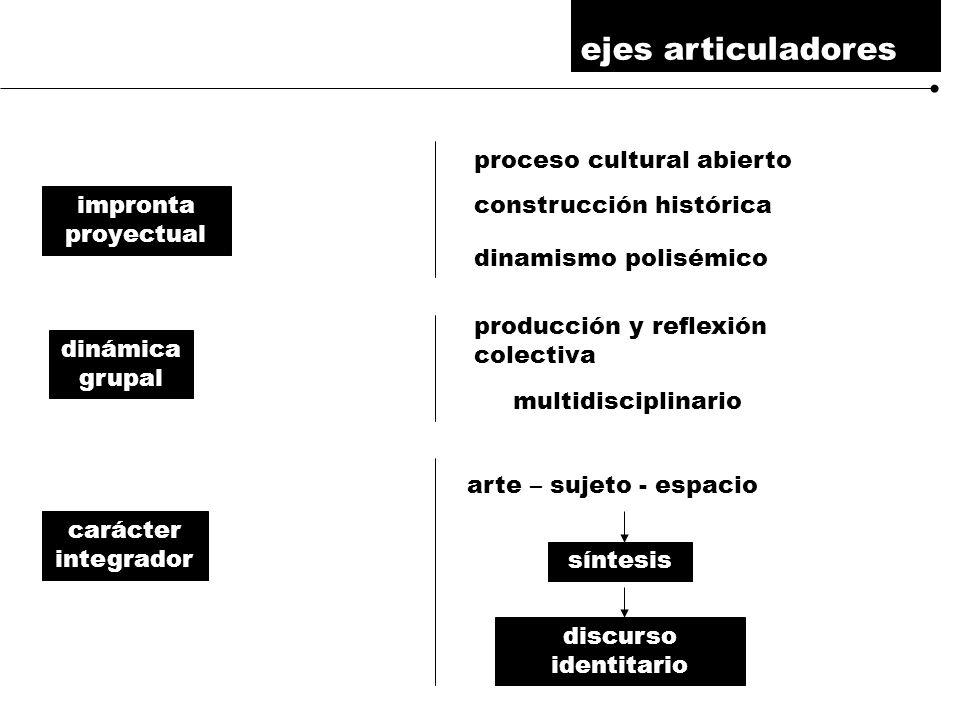 ejes articuladores impronta proyectual dinámica grupal carácter integrador proceso cultural abierto construcción histórica dinamismo polisémico producción y reflexión colectiva arte – sujeto - espacio síntesis discurso identitario multidisciplinario