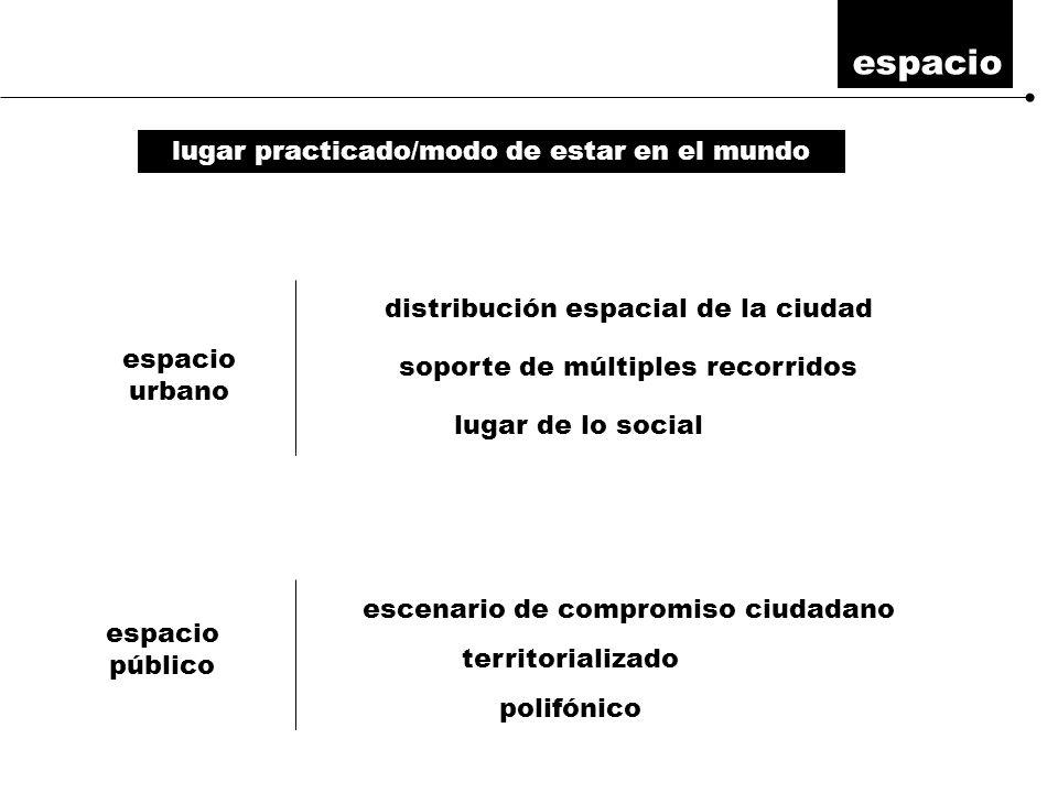 espacio espacio urbano distribución espacial de la ciudad lugar de lo social espacio público escenario de compromiso ciudadano lugar practicado/modo de estar en el mundo polifónico soporte de múltiples recorridos territorializado