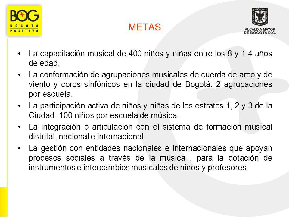 METAS La capacitación musical de 400 niños y niñas entre los 8 y 1 4 años de edad.