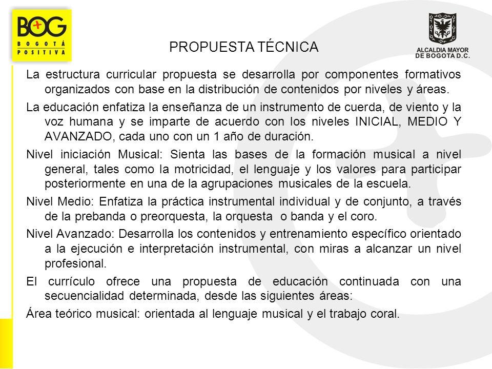 PROPUESTA TÉCNICA La estructura curricular propuesta se desarrolla por componentes formativos organizados con base en la distribución de contenidos por niveles y áreas.