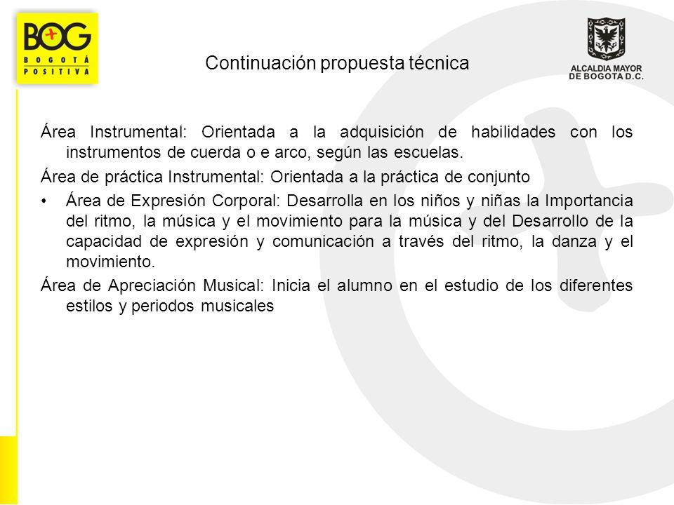 Continuación propuesta técnica Área Instrumental: Orientada a la adquisición de habilidades con los instrumentos de cuerda o e arco, según las escuelas.