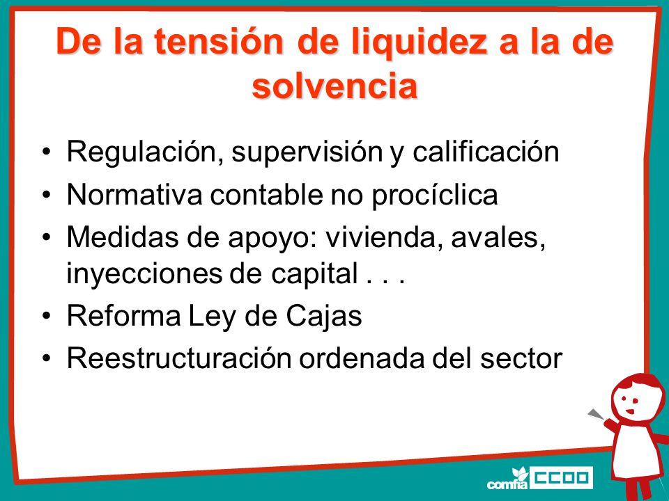De la tensión de liquidez a la de solvencia Regulación, supervisión y calificación Normativa contable no procíclica Medidas de apoyo: vivienda, avales, inyecciones de capital...