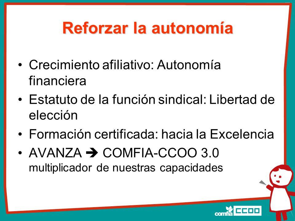Reforzar la autonomía Crecimiento afiliativo: Autonomía financiera Estatuto de la función sindical: Libertad de elección Formación certificada: hacia la Excelencia AVANZA  COMFIA-CCOO 3.0 multiplicador de nuestras capacidades