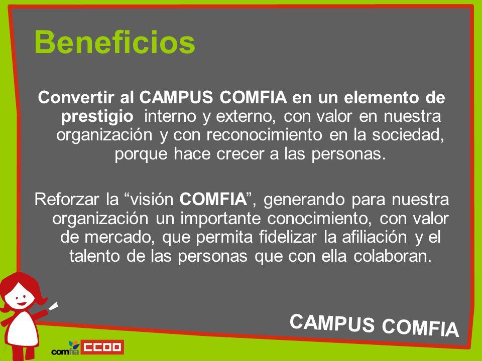 CAMPUS COMFIA Convertir al CAMPUS COMFIA en un elemento de prestigio interno y externo, con valor en nuestra organización y con reconocimiento en la sociedad, porque hace crecer a las personas.