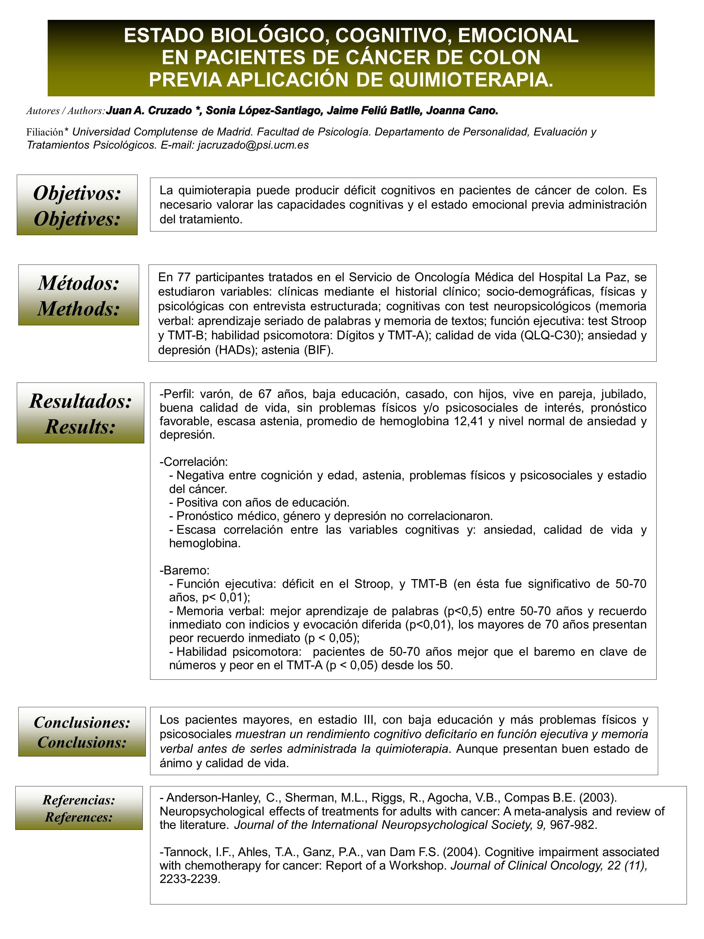 Filiación * Universidad Complutense de Madrid. Facultad de Psicología.