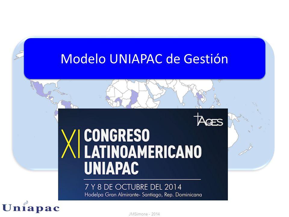 Modelo UNIAPAC de Gestión JMSimone - 2014
