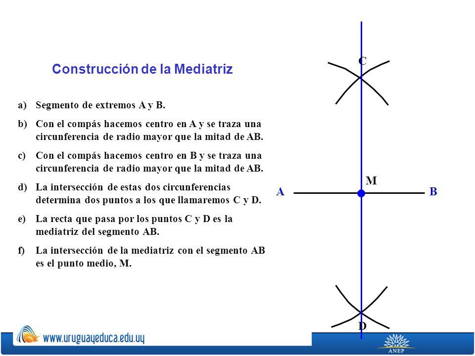 AB D C Construcción de la Mediatriz a)Segmento de extremos A y B.