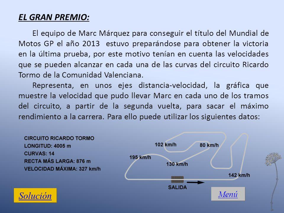 Solución EL GRAN PREMIO: El equipo de Marc Márquez para conseguir el título del Mundial de Motos GP el año 2013 estuvo preparándose para obtener la victoria en la última prueba, por este motivo tenían en cuenta las velocidades que se pueden alcanzar en cada una de las curvas del circuito Ricardo Tormo de la Comunidad Valenciana.