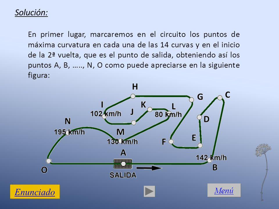 Solución: En primer lugar, marcaremos en el circuito los puntos de máxima curvatura en cada una de las 14 curvas y en el inicio de la 2ª vuelta, que es el punto de salida, obteniendo así los puntos A, B, ….., N, O como puede apreciarse en la siguiente figura: Enunciado Menú