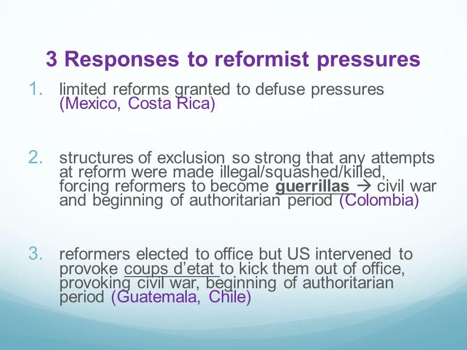 3 Responses to reformist pressures 1.