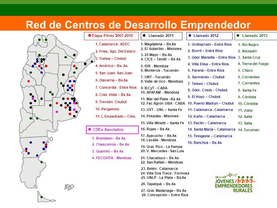 Red de Centros de Desarrollo Emprendedor 1. Magdalena – Bs As 2.