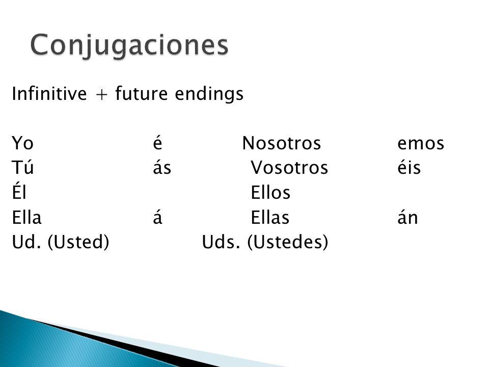 Infinitive + future endings Yo é Nosotrosemos TúásVosotros éis Él Ellos Ella áEllas án Ud.