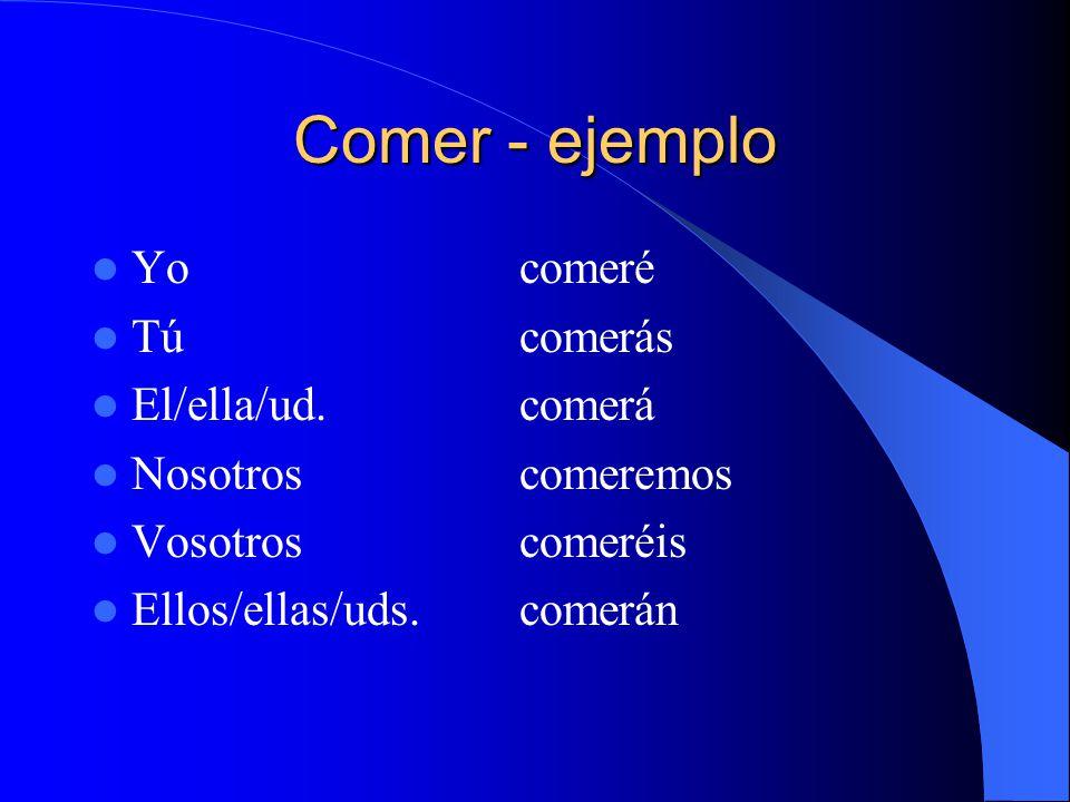 Comer - ejemplo Yocomeré Túcomerás El/ella/ud.comerá Nosotroscomeremos Vosotroscomeréis Ellos/ellas/uds.comerán
