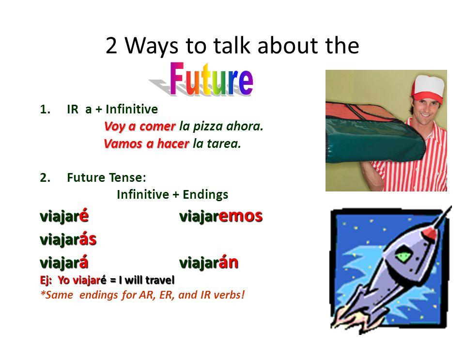 Repaso: Future Tense