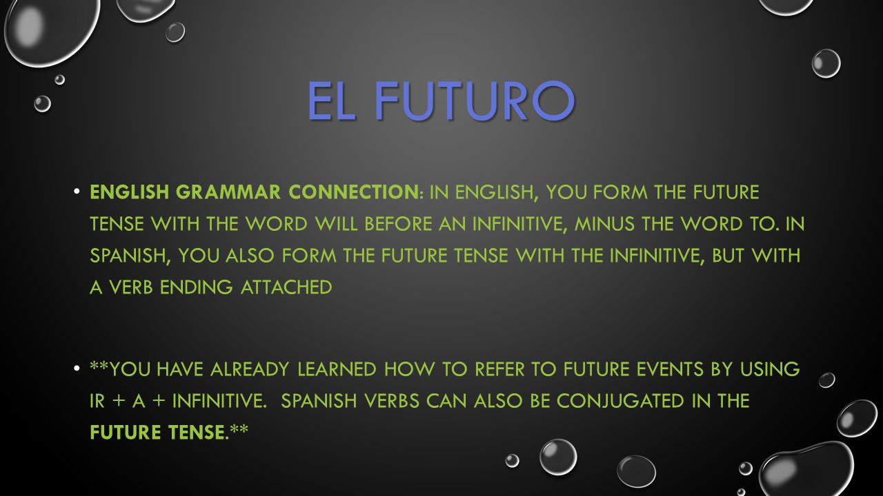 ENGLISH GRAMMAR CONNECTION: IN ENGLISH, YOU FORM THE FUTURE TENSE WITH THE WORD WILL BEFORE AN INFINITIVE, MINUS THE WORD TO.